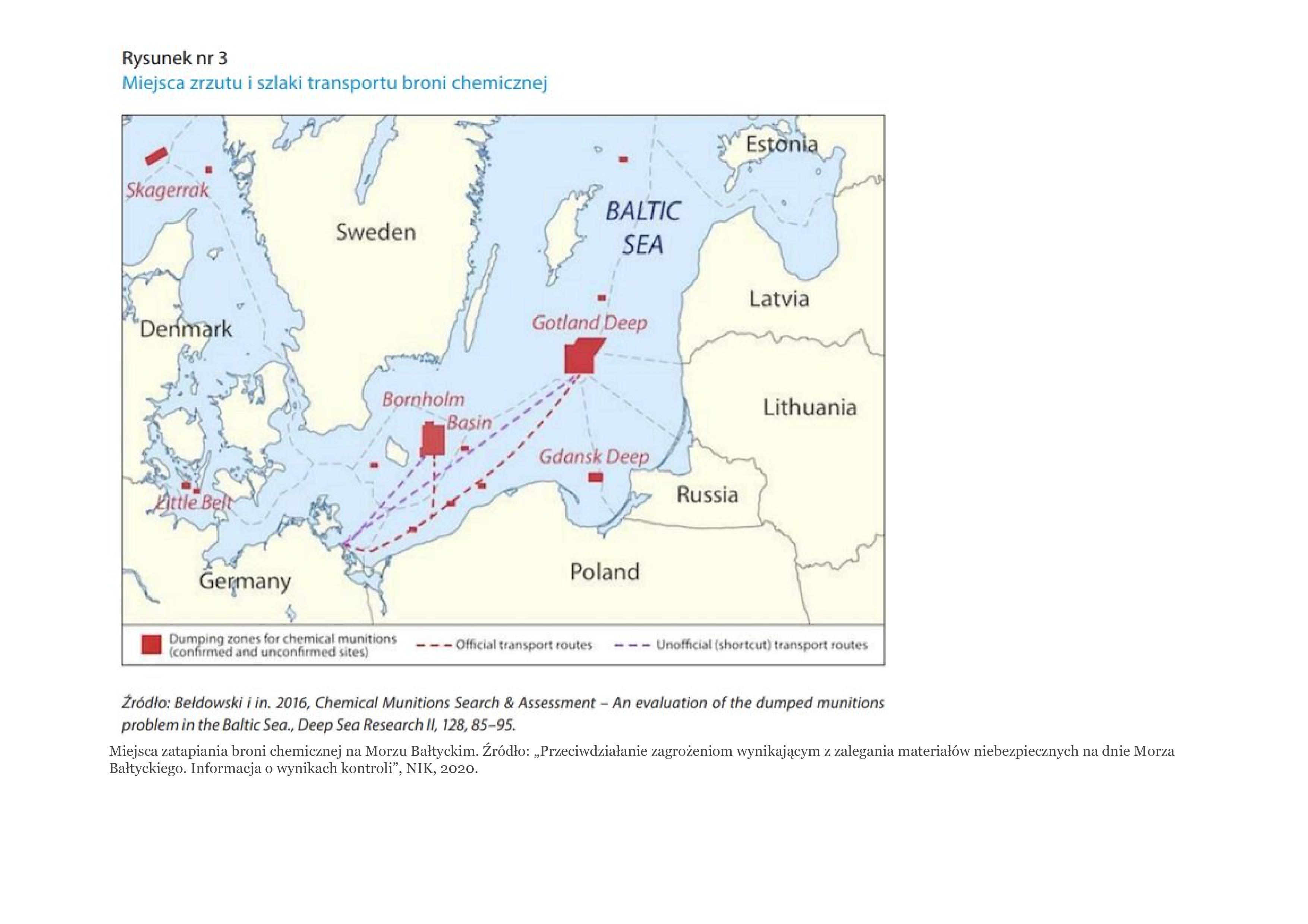Zanieczyszczone Morze Bałtyckie 9