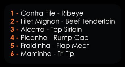 Meat-Cuts-Cuts-W-Bg-1024x549.png