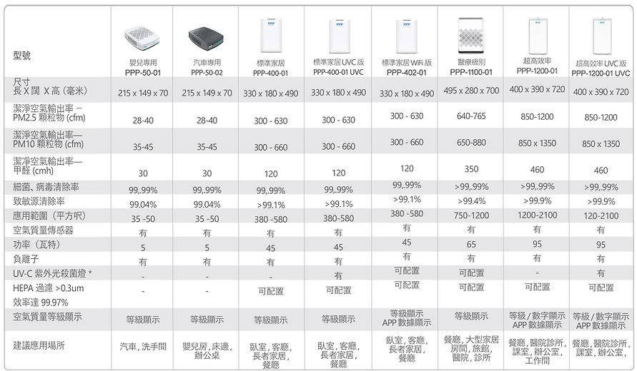 table 21Jul2021.jpg