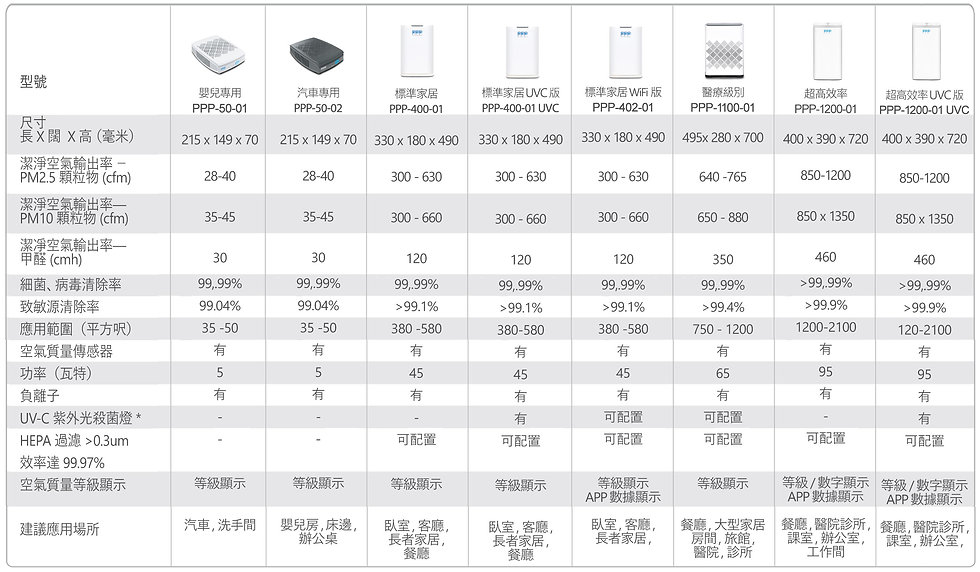 table 21Jul2021B.jpg