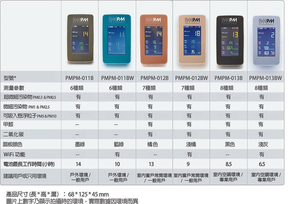 PMPM-full table-1-a.jpg