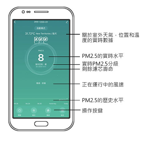 PPP-1200-01 Screen App.jpg