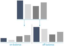 ICS-inventory-derecognition-off-balance-