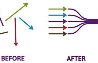 Program Building = System Changing: Building Blocks For Success