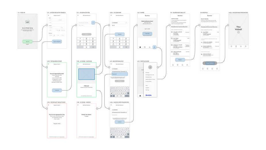 Final Wireframes.png