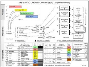 Синтез компоновочного плана - это просто!