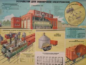 Схемы экипировки локомотивов