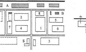 Генеральный план завода