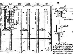 План расстановки оборудования на участках окраски кузовов автомобилей