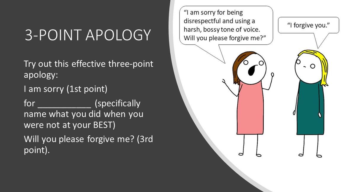 3-Point Apology.jpg