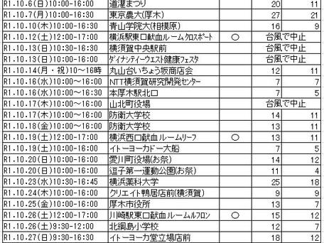 2019年10月ドナー登録会
