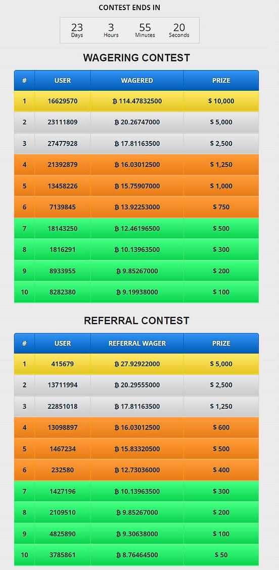 Freebitco.in Contest