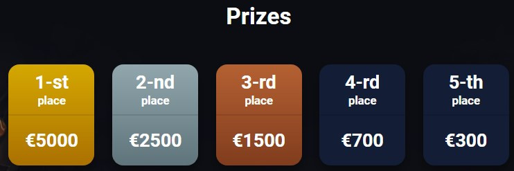 Loot.bet prizes