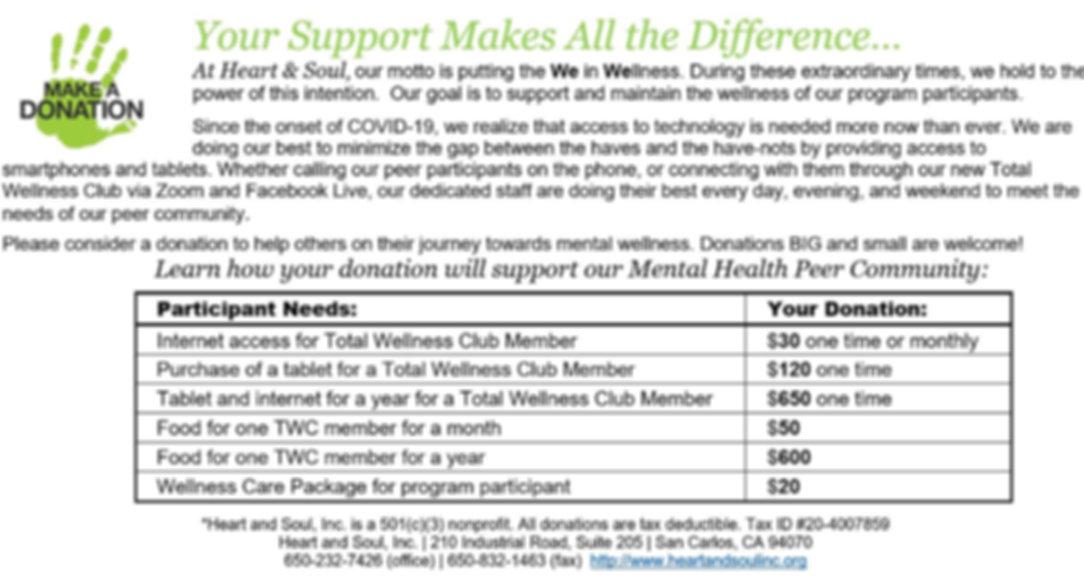 Donation Amounts Chart 6-1-2020.JPG
