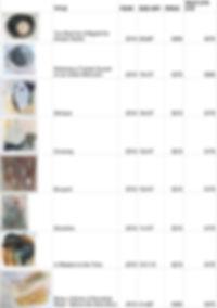 Y LCN Spring Sale Inventory 2020.jpg