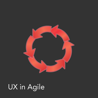 UX in Agile