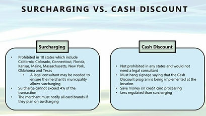 surcharging-vs-cash-discount-program-128