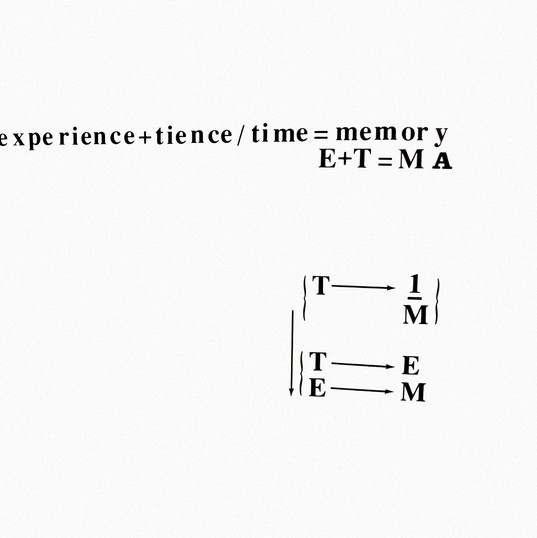 Controlling Memory Sample Page