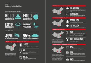 mercado internacional china inversion extranjera autos ciencia mundo moda productor exportacion importacion economia comercio financiero