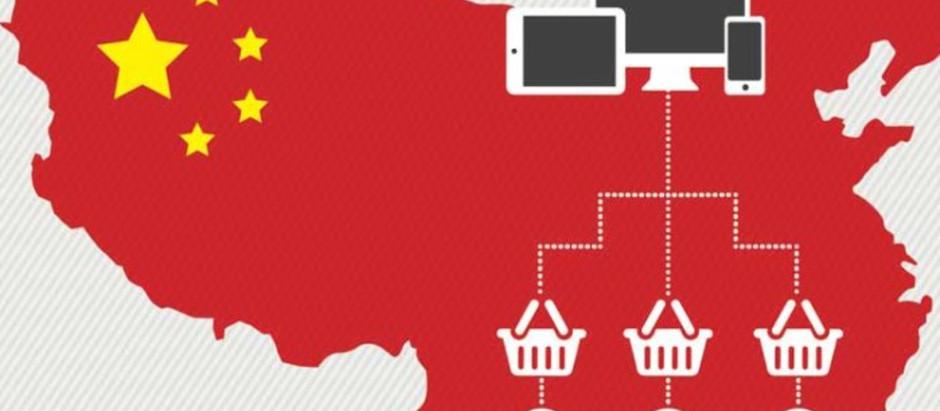 China digital en 2019: Tendencias y recomendaciones