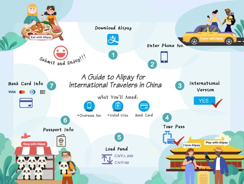 guia alipay alibaba viajeros extranjeros touristas internacionales compras electronicas china