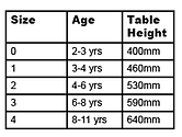 early years HA tables sizes.png