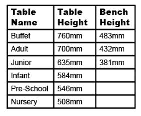 folding tables heights.png