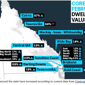 Queensland house prices 'through the roof' as interstate migration at 20-year high