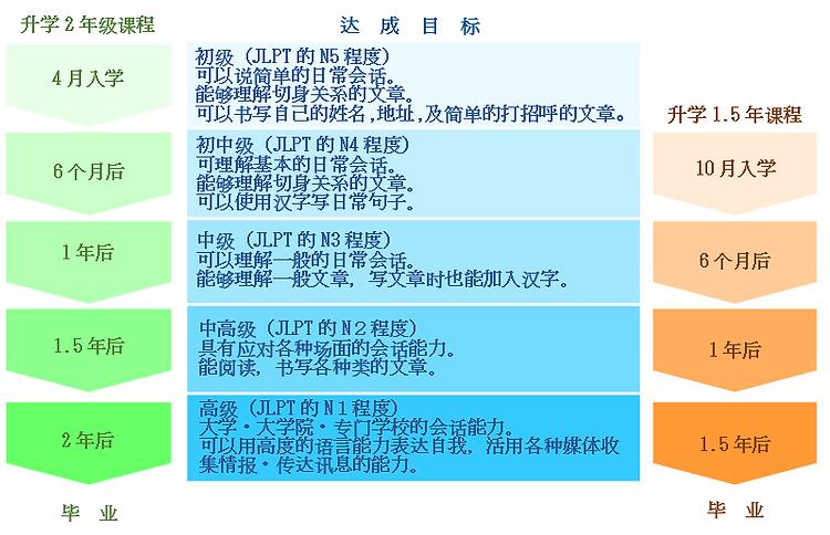 中簡コース表01.PNG
