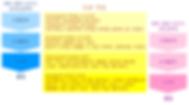 일반 종합 코스 (1 년초중급 입학) (1 년중급 입학)