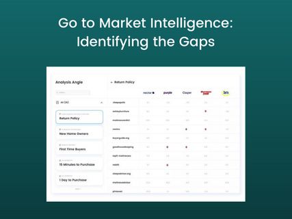 Go-to-Market Strategy: Your Key to Understanding the Market before you Launch