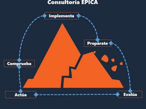 Proceso EPICA
