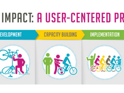 Want to Design and Deliver More Effective Trainings? Here Are the Five Steps You Can Take