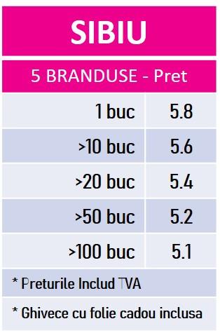 branduse_primavara_pret
