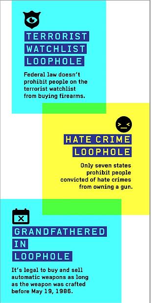 Loopholes3.png