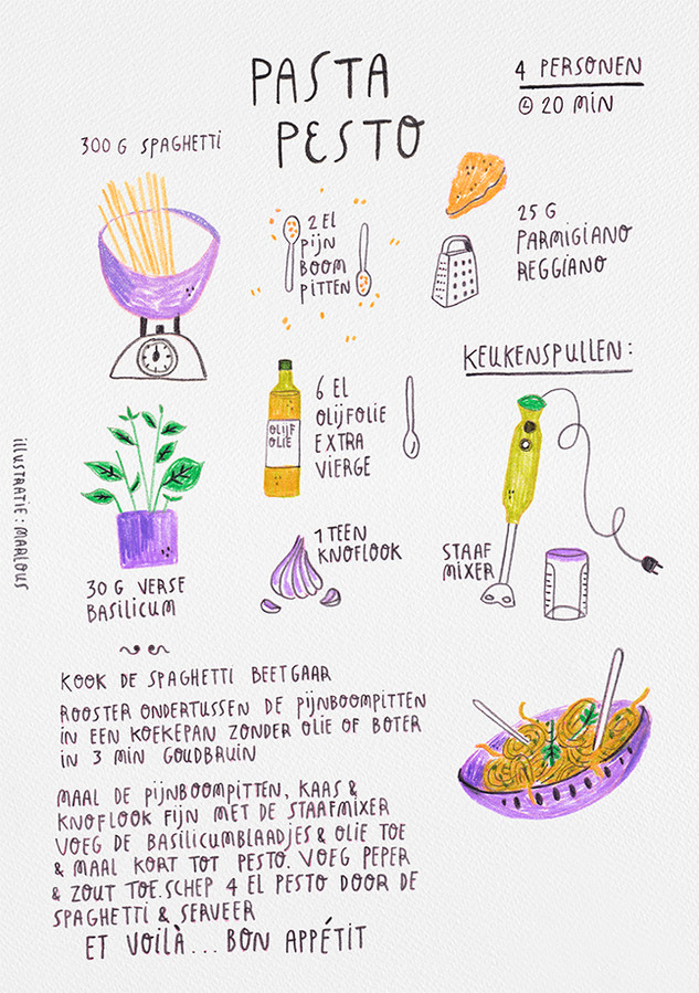 Recept Pasta Pesta – Kookboek
