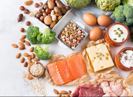 Protein priorities