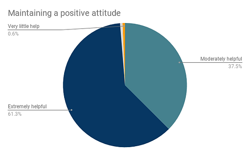 Maintaining a positive attitude (2).png