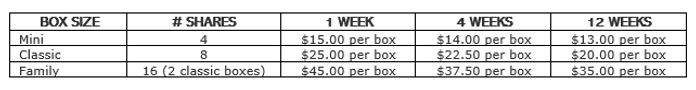 CSA Pricing table.PNG