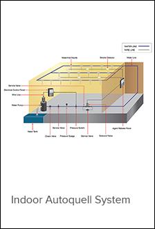 Indoor Autoquell System.png