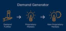 Website-Ceasefire-careers-sales-demand-g