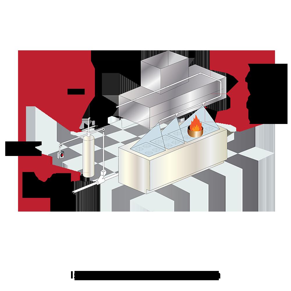 Watermist Based Kitchen Fire Suppression (Pre-Engineered System) |  Ceasefire Ind P Ltd