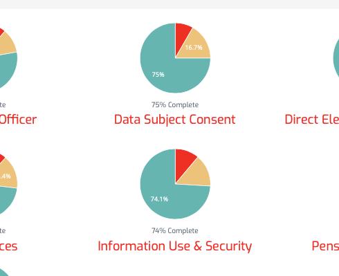 ComplianceScreen.png