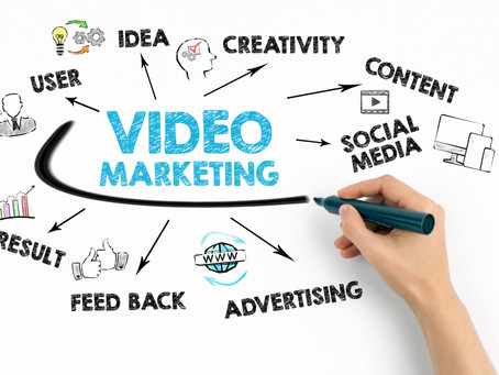 The Rise Of Video Content Marketing and How To Get Started