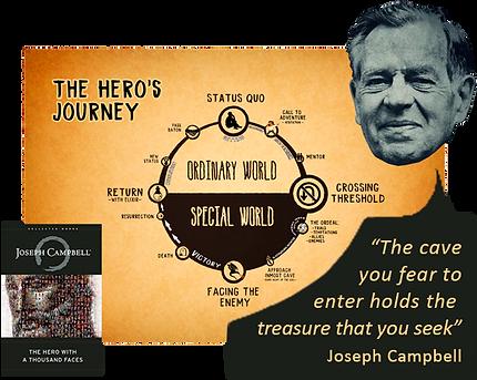 The Hero's Journey_Joseph Campbell_small