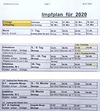 Impfplan 2020.png