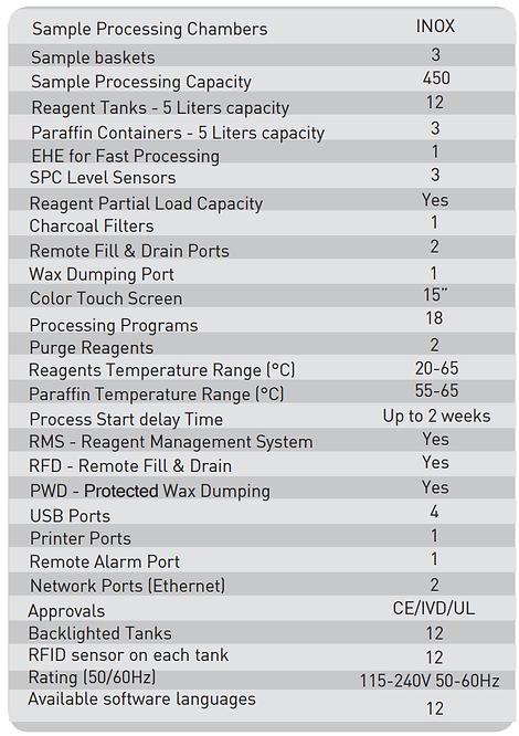 ETP-EFTP Plus - Specifiche tecniche EN.p