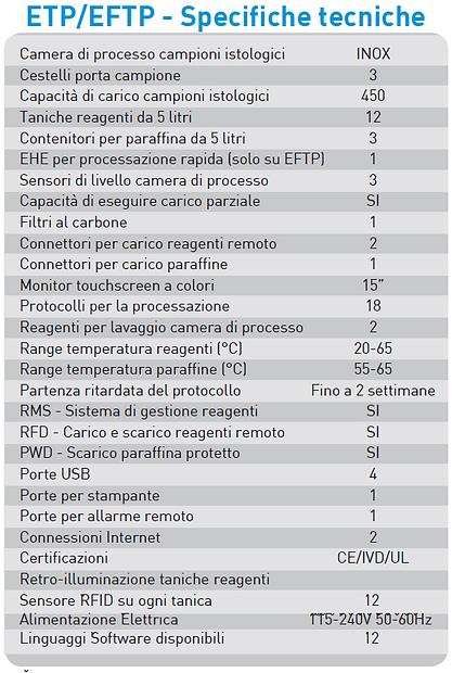 ETP-EFTP Plus - Specifiche tecniche  ITA