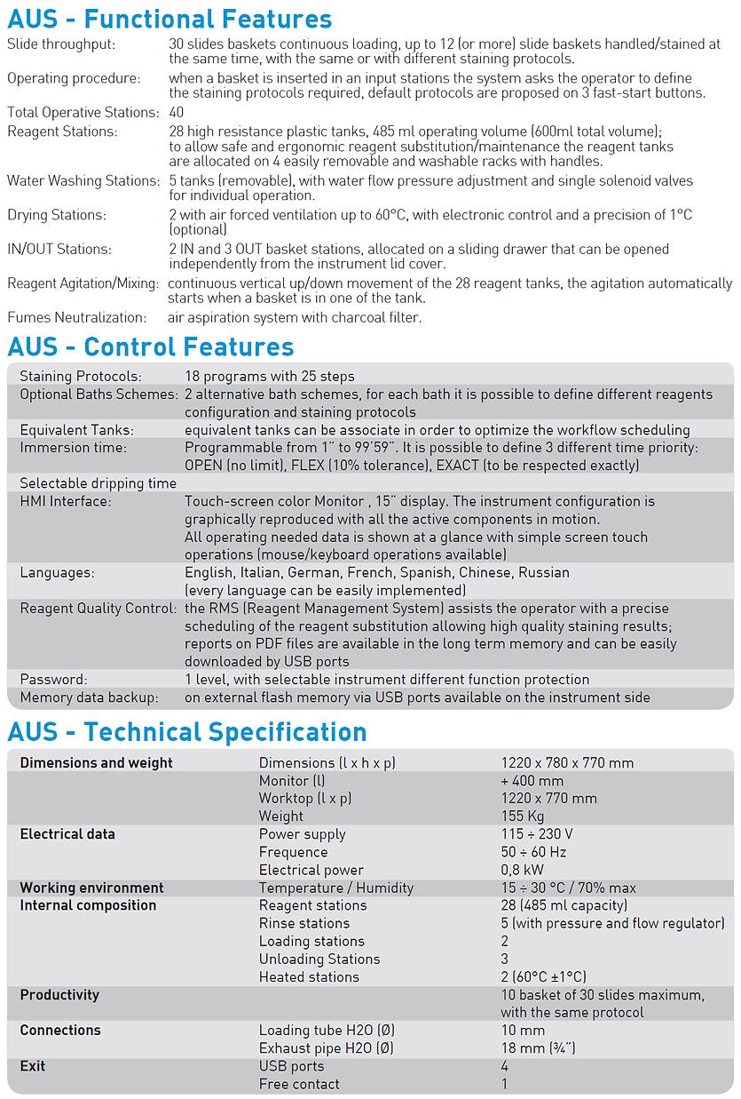 AUS1 Features Description.png