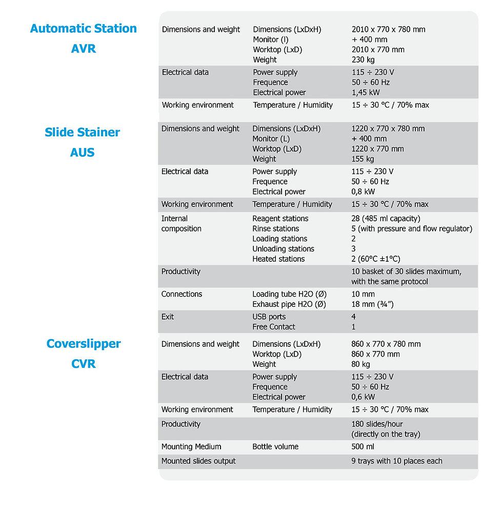 Intelsint Brochure AVR EN 202009 A46R.jp